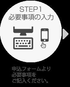 STEP1必要事項の記入