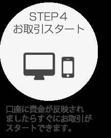 STEP4お取引スタート