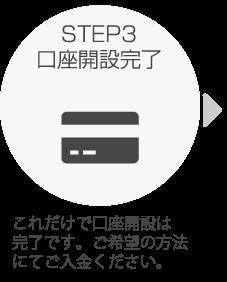 STEP3口座開設完了